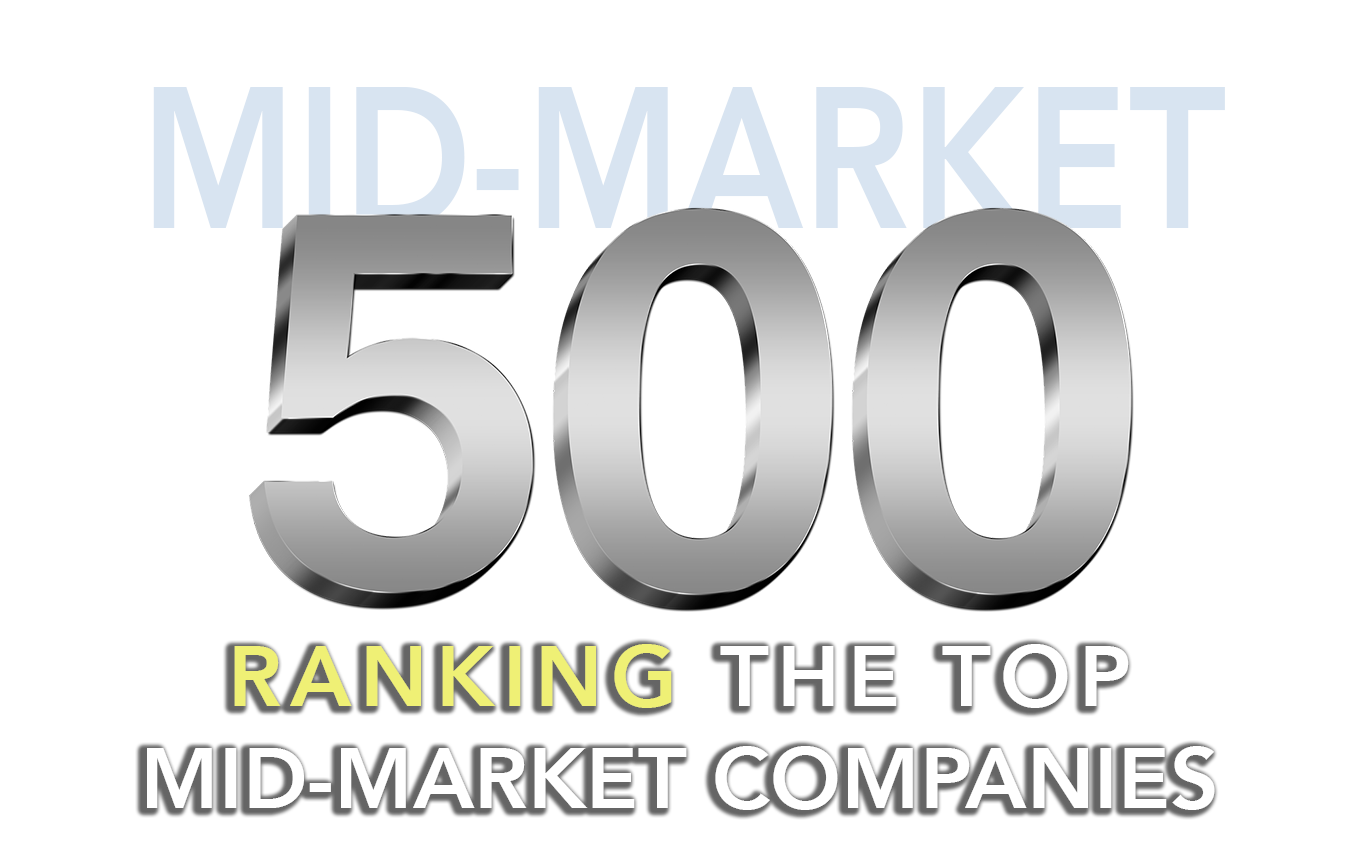 MM500 | CEO Connection